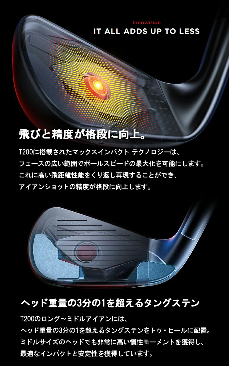 (特注品/納期約8週間)(レフティ) タイトリスト Tシリーズ アイアン T200 5本セット(#6-#9、P) AMT レッド / AMT ブラック(ゴルフクラブ)