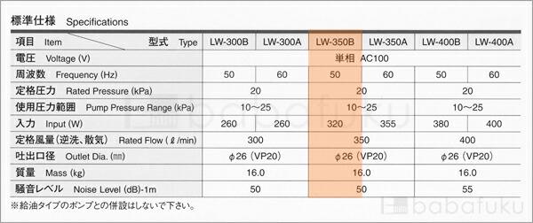 安永LW-350B/50Hz/単相