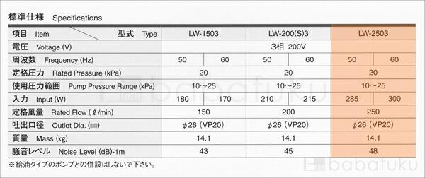 安永LW-2503/三相