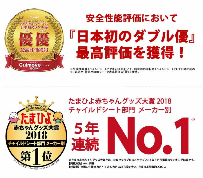 クルムーヴスマート ISOFIX エッグショック JJ-650 W優受賞