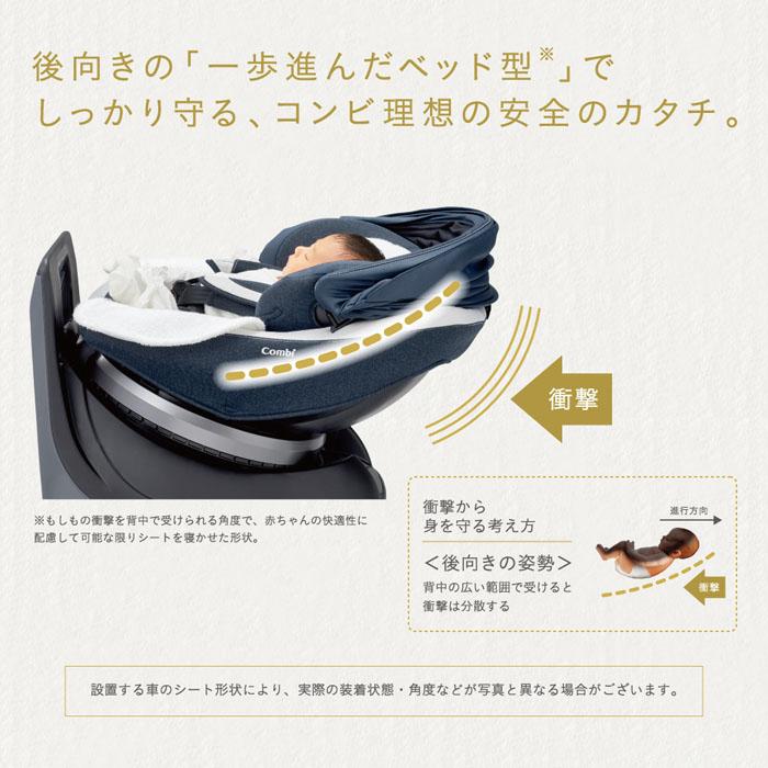 クルムーヴスマート ISOFIX エッグショック JJ-650 特徴