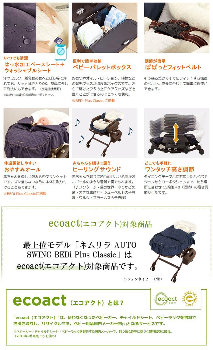 ネムリラ AUTO SWING BEDi Plus Classic 特徴