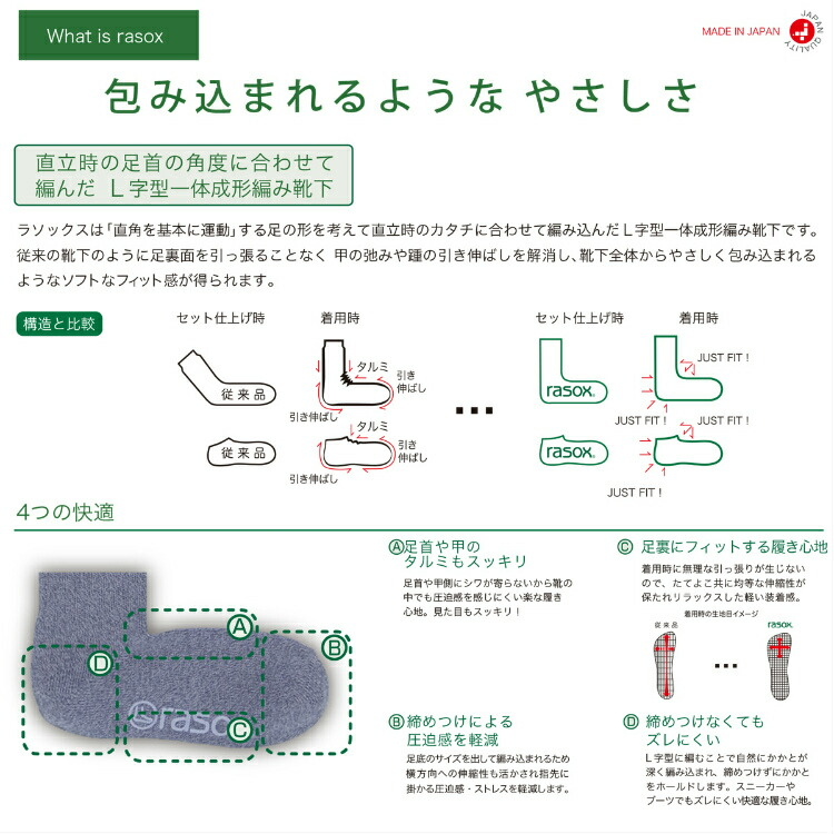rasox/ラソックス/靴下/クルーソックス/ベーシック/rasoxブランド紹介