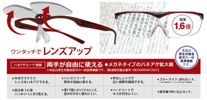 眼鏡タイプの拡大鏡