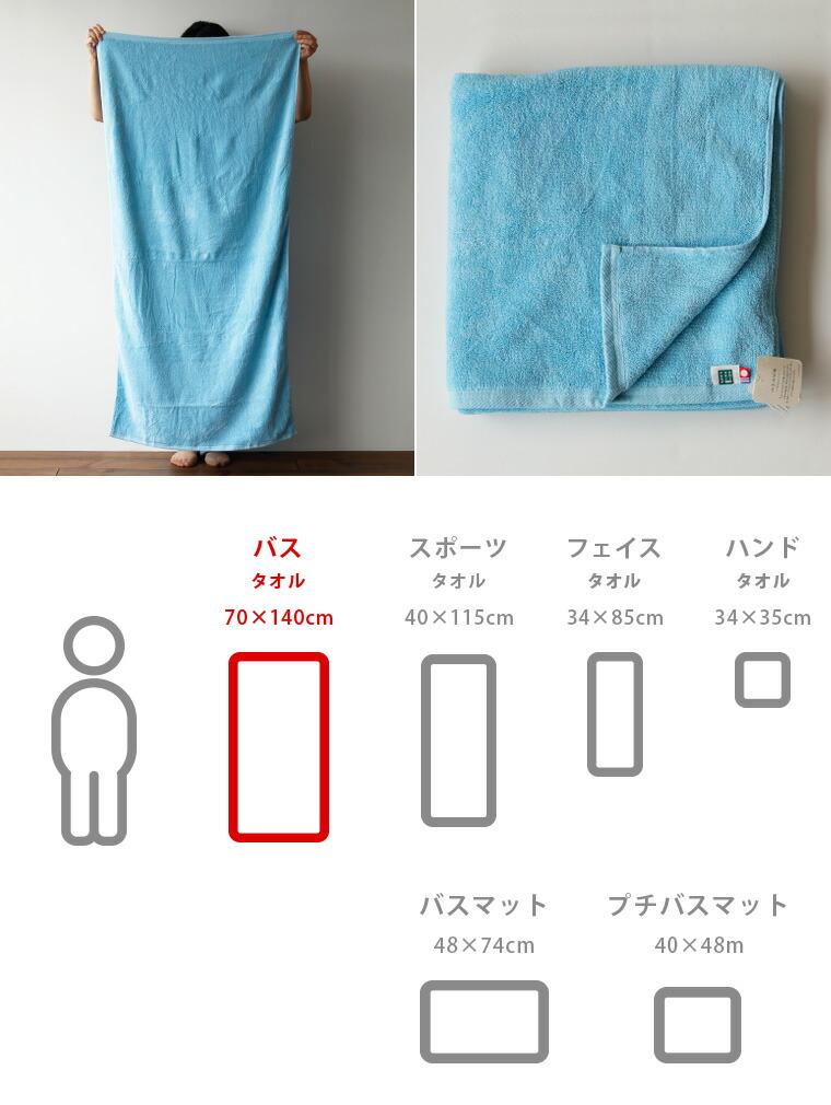 タオルとバスマット