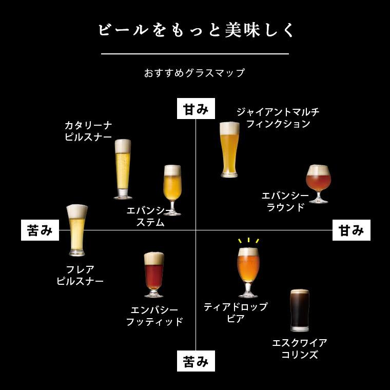 グラスの選び方
