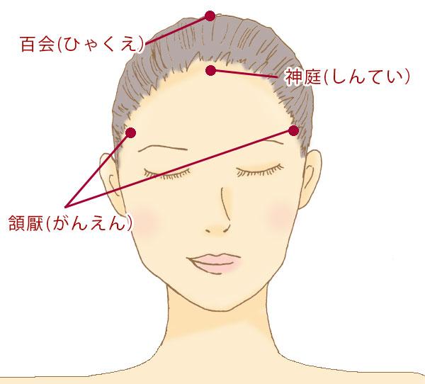 痛い 頭 と 頂部 押す