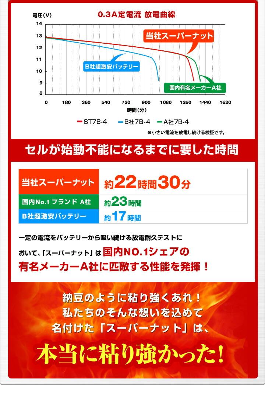 sn_hikakupoint_4.jpg