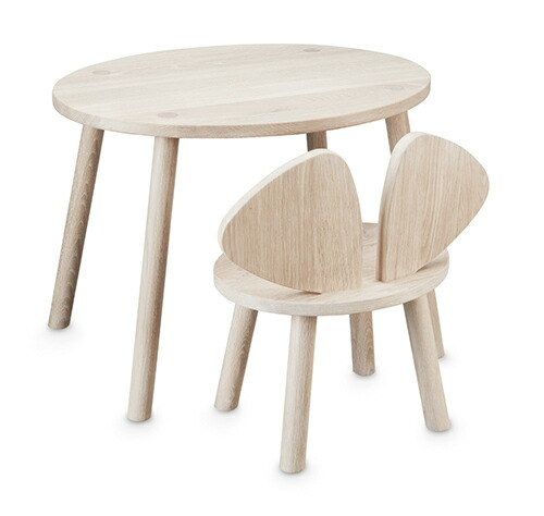 Nofred ノーフレッド 北欧インテリア 子ども部屋インテリア 北欧家具 キッズ家具 Mouse Chair マウスチェア Mouse Table マウステーブル デンマーク 子ども部屋インテリア