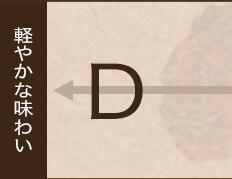豊富な種類のコーヒー豆を取り揃えています