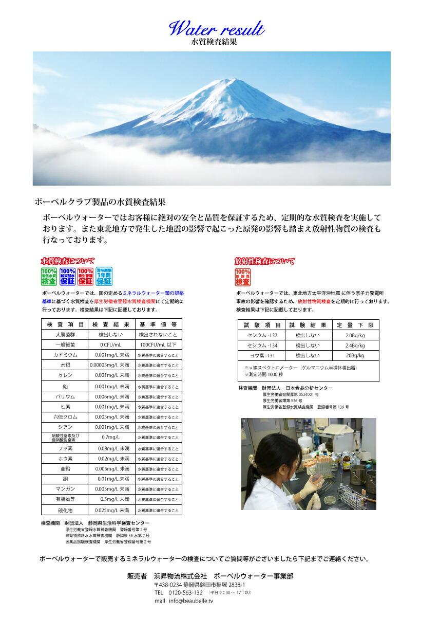 検査結果201306