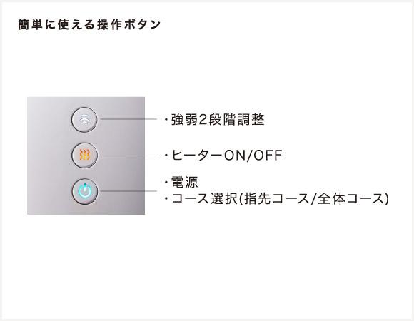 簡単操作ボタン
