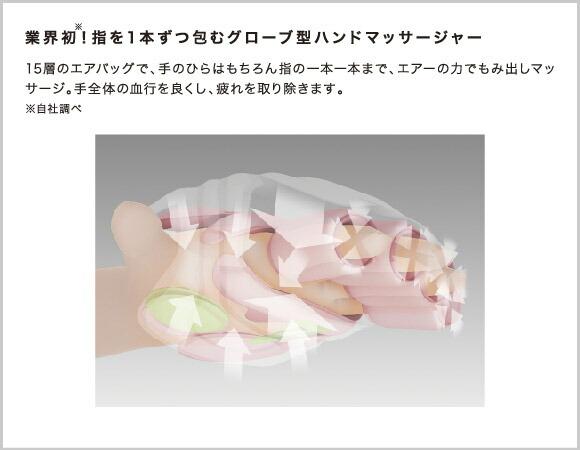 指を1本ずつ包むグローブ型ハンドマッサージャー