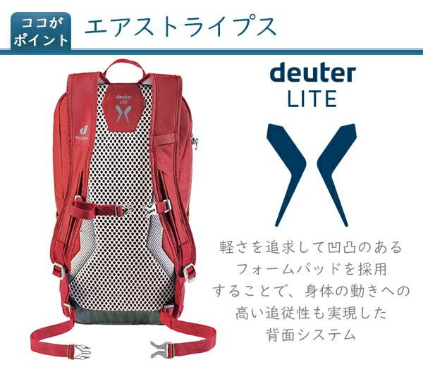 ドイター D3410121 スピードライト16 自転車 バッグ  2021年モデル リュック バッグパック deuter