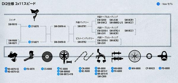 ultegra Di2 6870シリーズ対応表