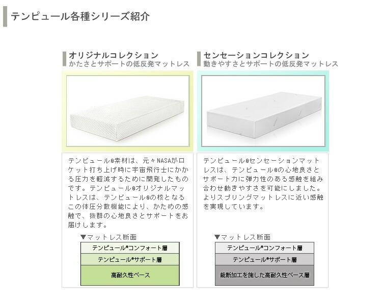 the bed room tempur mattress テンピュール マットレス