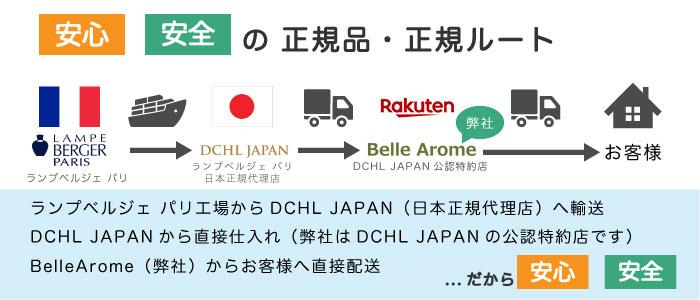 安心・安全の正規ルート 弊社はランプベルジェ パリ工場からDCHLJAPAN(日本正規代理店)を通して直接仕入れております。