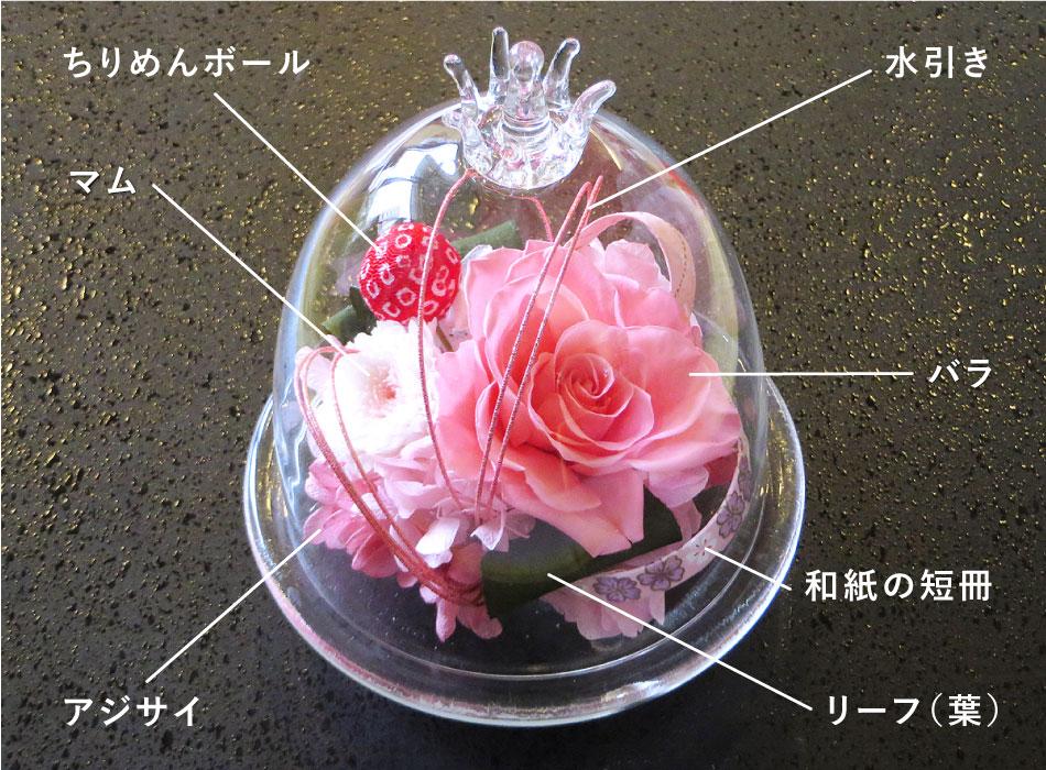 和風ガラスドーム 花材の説明の画像