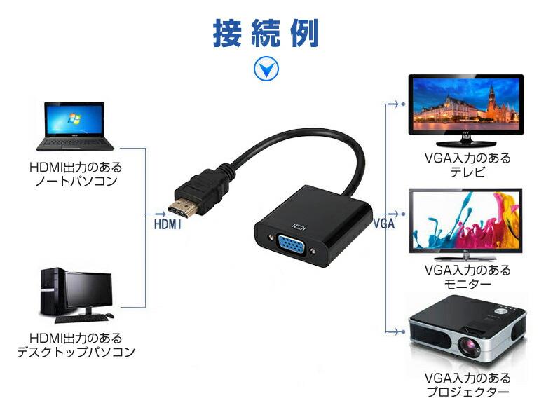 """""""HDMI"""