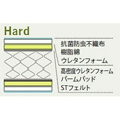 フランスベッドFRANCEBED【マットレス】ライフトリートメントマットレスLT-300Nハード(セミダブルサイズ)【日本製】フランスベッド