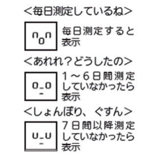 タニタTANITA体組成計ナイトブルーBC-758[BC758BL]