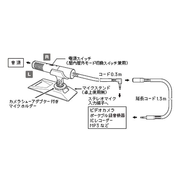 オーディオテクニカaudio-technicaビデオカメラ用マイクAT9941