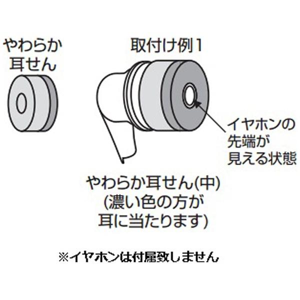 シナノケンシShinanoKenshi美聴だんらんやわらか耳せんOPT-PEP-5002個入[OPTPEP500]