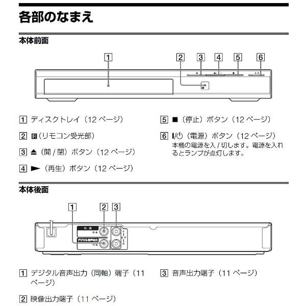 ソニーSONYDVP-SR20DVDプレーヤー[再生専用][DVPSR20]