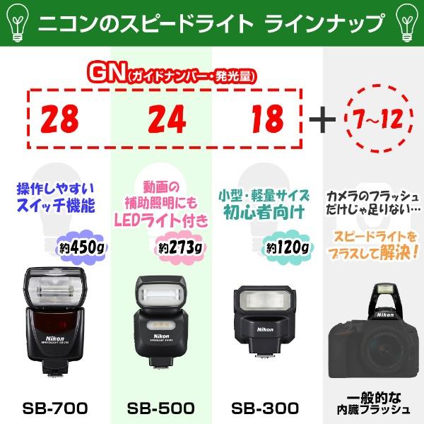 ニコンNikonスピードライトSB-N7(ブラック)[SBN7BK]