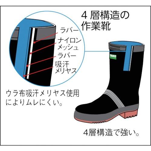 トラスコ中山メッシュ軽半長靴25.5cmMKN25.5