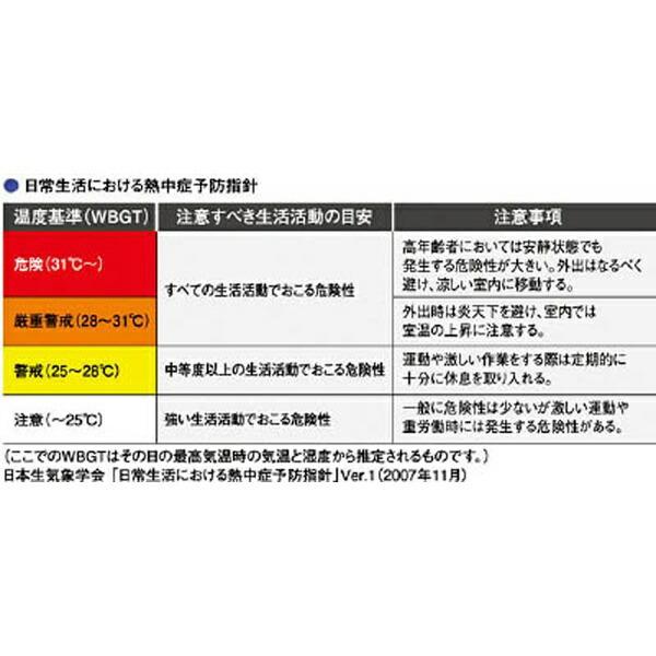 A&Dエー・アンド・デイAD-5688温湿度計熱中症みはりん坊[デジタル][AD5688]