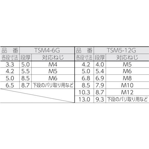 大見工業OMIタップ下穴タケノコドリルTSM46G
