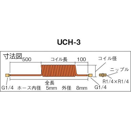 トラスコ中山ウレタンコイルホース2.4mオレンジUCH3