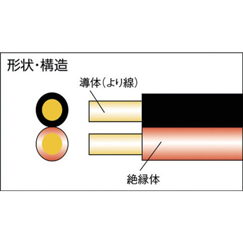 正和電工SeiwaDenko異色平行線VFFビニールコード10m赤/黒FF10AS