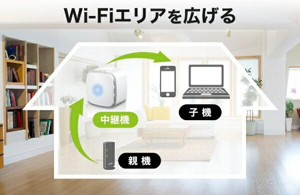I-ODATAアイ・オー・データWN-G300EXP【コンセント直挿型】無線LAN(wi-fi)中継機(中継器単体)[n/g/b][WNG300EXP]