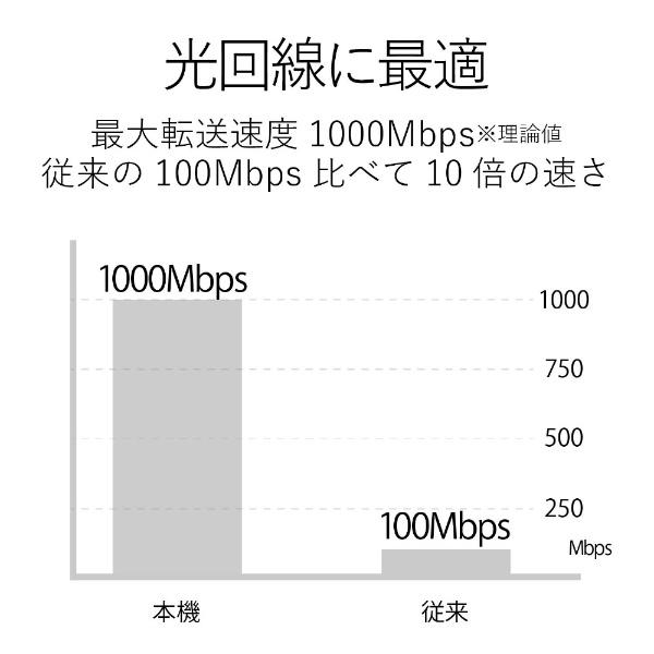 エレコムELECOMスイッチングハブ(5ポート・Gigabit対応・ACアダプタ)エコ省電力タイプ(ホワイト)EHC-G05PA-W-K[EHCG05PAWK]