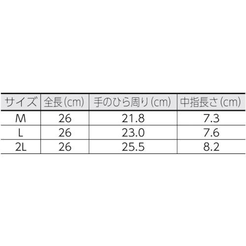 東和コーポレーションTOWACORPORATION耐油ビニスターM655M
