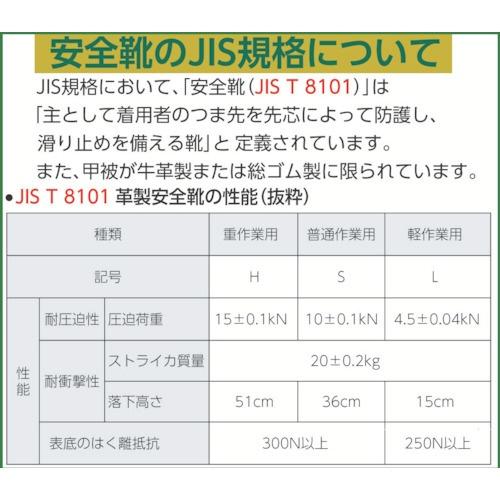 シモンSimon安全靴短靴SS11黒27.5cmSS1127.5