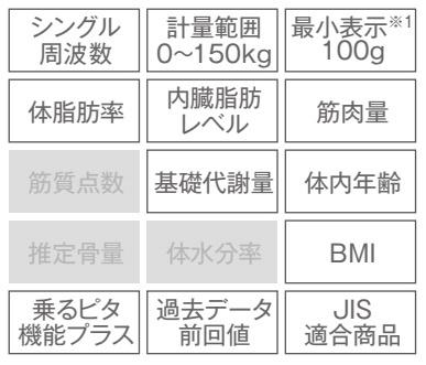 タニタTANITAタニタ体重体組成計健康管理お手軽ダイエットコンパクト小型立てかけ収納OKホワイトBC-760[体重計体脂肪計BC760WH]
