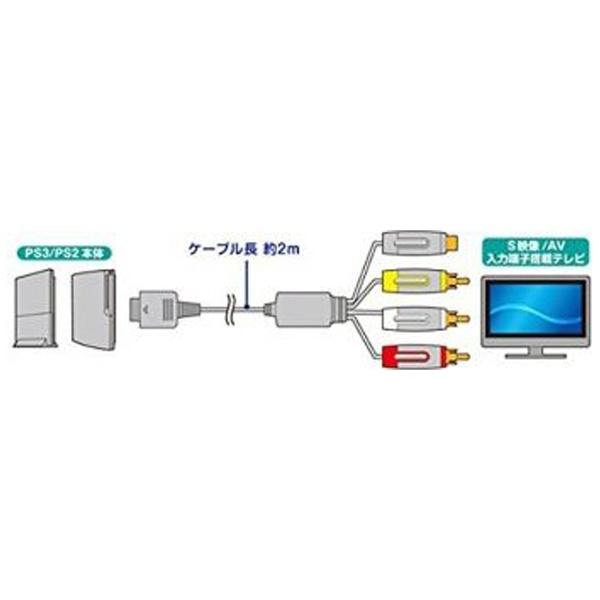 コロンバスサークルColumbusCircleS+AV端子ケーブル(PS3/PS2/PS用)【PS3/PS2/PS】
