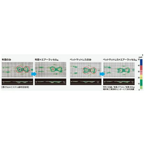 オーシンOSHINファインエアー450ダブルサイズ(140×200×4.5cm/グレー)