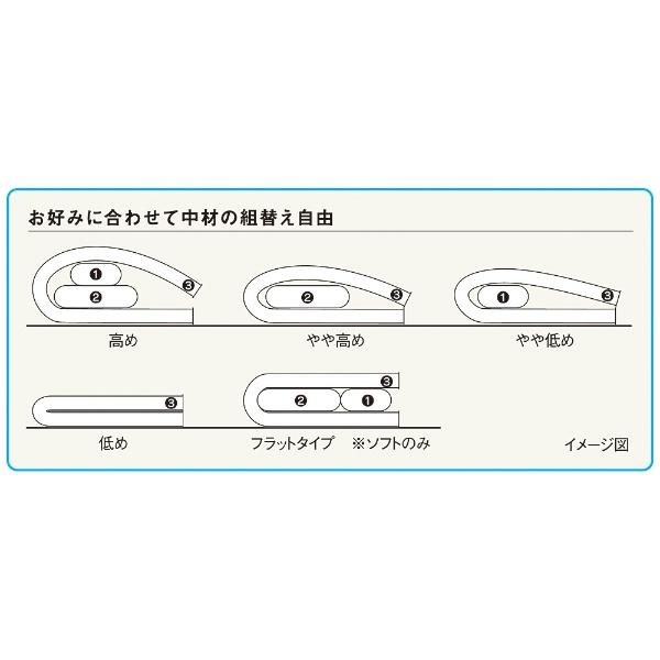 オーシンOSHINエアーDE枕ソフト(32×50×6-13cm/ミルキーホワイト)【日本製】