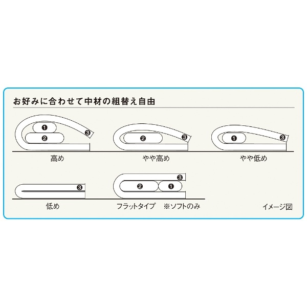 オーシンOSHINエアーDE枕ソフト(32×50×6-13cm/シルバーグレー)【日本製】