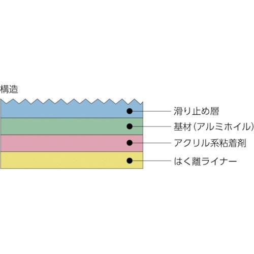 日東NittoアンチスキッドテープAS-127BOX1.0mmX100mmX5m黄AS127BOX100Y