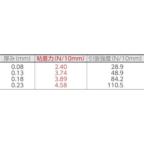 日東Nittoニトフロン粘着テープNo.903UL0.23mm×75mm×10m903X23X75