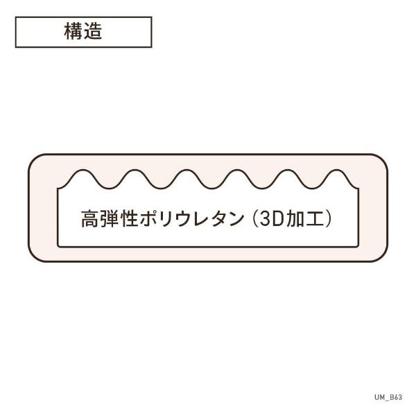 生毛工房UMOKOBO3D高弾性マットダブルサイズ(137×197×7cm/ブルー)【日本製】