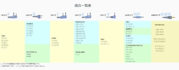 FRCエフ・アール・シーUBZシリーズ対応EMC-3EMC-7互換品イヤーハングマイクロホンFH-23KFIRSTCOMFH-23K