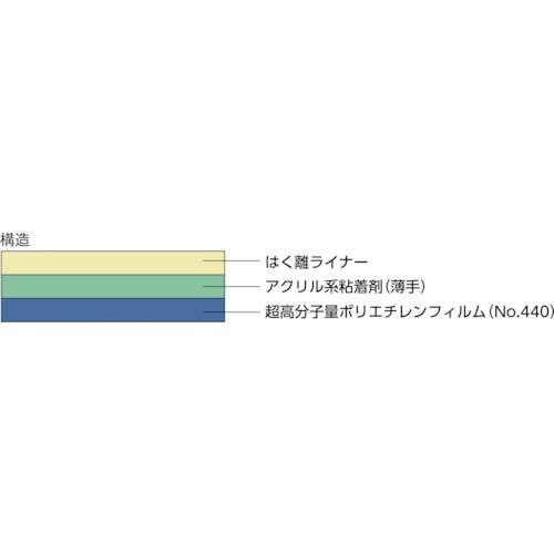日東Nitto超高分子量ポリエチレンNo.44300.13mm×50mm×10m4430X13X50《※画像はイメージです。実際の商品とは異なります》