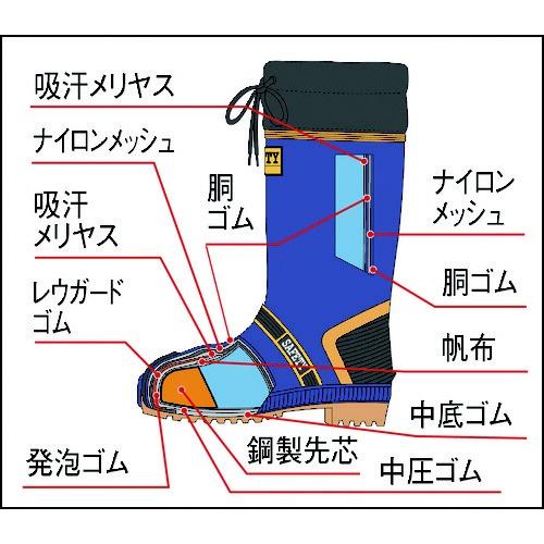 福山ゴム工業FUKUYAMARUBBERジョルディックセフティDXSCDX260
