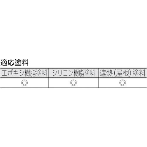 大塚刷毛製造OHTSUKABRUSHマックスローラー1432310006